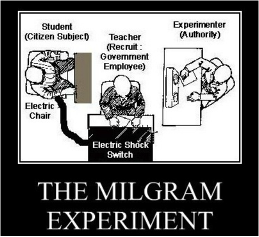 a study on the issues and dangers of the milgram experiment Abstract stanley milgram's study of obedience to authority is one of the best-known psychological experiments of the twentieth century this essay examines the study's special charisma through a detailed consideration of the intellectual, cultural, and gender contexts of cold war america.